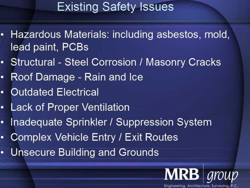 Existing Safety Issues